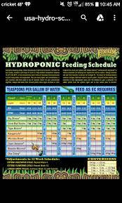 Fox Farm Nutrient Chart Feeding Schedule For Coco Coir Fox Farm Grasscity Forums