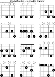 C6th Chord Chart Chord Diagrams For Dropped D Guitar Dadgbe C6th