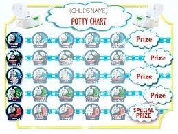 Toddler Potty Chart Ideas Thomas Potty Chart Atlaselevator Co