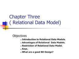 Chapter Three Relational Data Model Objectives