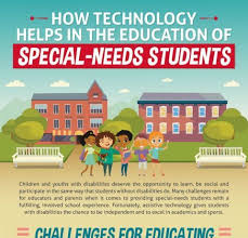Technology And Education Educational Technology Infographics Elearning Infographics