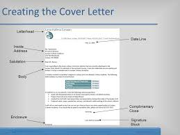 Modified Block Format Business Letter Sample Modified Block Business