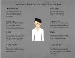 how to play to your strengths in a job interview amcat blog interview tip 1