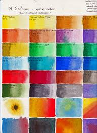 M Graham Color Chart M Graham Watercolor Color Chart For Video Review By Mandy