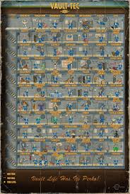 Fallout 4 perk chart with names ...