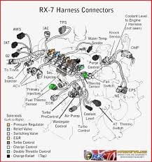 Engine wiring harness diagram new engine wiring harness diagram wiring harness information