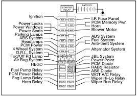1993 ford ranger fuse box diagram excellent 2002 1997 under hood 1997 ford ranger 4.0 fuse box diagram 1993 ford ranger fuse box diagram icon 1993 ford ranger fuse box diagram 1996 auto genius
