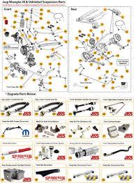 interactive diagram wrangler jk steering parts jeep jk parts jeep wrangler jk unlimited suspension parts at morris center