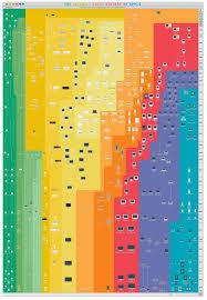 Pop Chart Lab Coupon