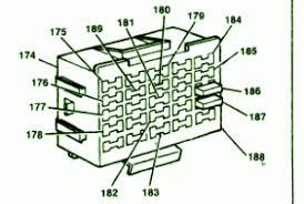 chevrolet fuse box diagram fuse box chevrolet suburban engine 1993 fuse box chevrolet suburban engine 1993 diagram