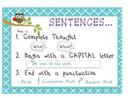 Complete Sentence Anchor Chart Complete Sentence Anchor Chart Sentence Anchor Chart