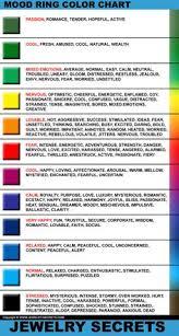 Mood Ring Chart Mood Rings Color Charts And Charts On