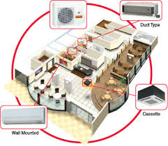home air conditioning systems. the whole home air conditioning solution when ductwork is a problem systems g