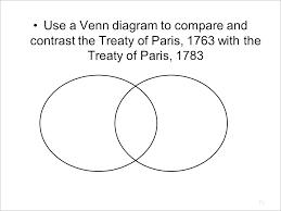 Compare And Contrast Venn Diagram Template Powerpoint Venn Diagram Template Atlasapp Co