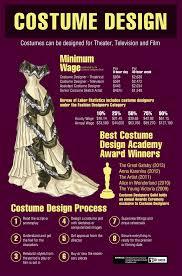 Fashion Designer Advertisement Costume Design Infographic Included Theartcareerproject