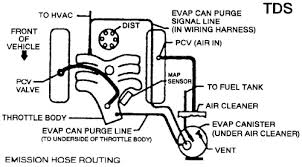 4 3 chevy engine valve diagram 4 auto wiring diagram schematic vacuum diagram blazer forum chevy blazer forums on 4 3 chevy engine valve diagram