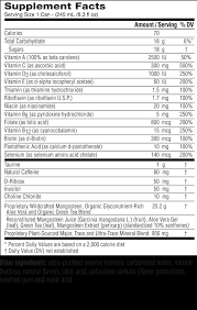 nutrition facts red bull