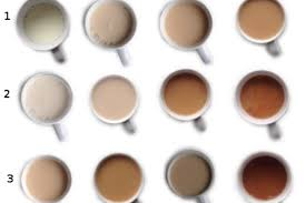 Office Tea Chart Which Cup Of Tea Is Your Perfect Colour The Daily Edge