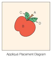 Apple Quilt Block | AllPeopleQuilt.com & + enlarge Adamdwight.com