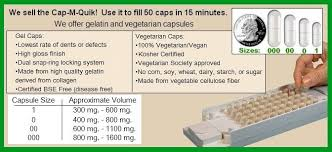Gelatin Capsule Sizes Chart Empty Gelatin Capsules Size 0