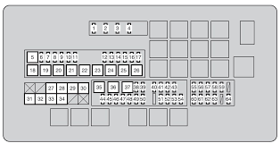 toyota land cruiser 2010 2011 fuse box diagram auto genius toyota land cruiser 2010 2011 fuse box diagram