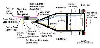 electric kes wiring diagram electric wiring diagrams online trailer wiring diagrams