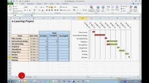 Gantt Chart Using Excel 2010 How To Create A Progress Gantt Chart In Excel 2010 Hc