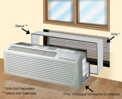 wall mounted air conditioner heater combo. PTAC Intended Wall Mounted Air Conditioner Heater Combo