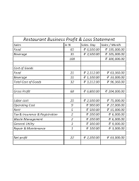Profit And Loss Statement Restaurant Business Profit Loss Statement