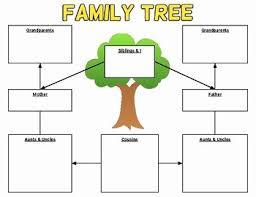 Family Tree Template Google Docs Best Of Ancestor Chart