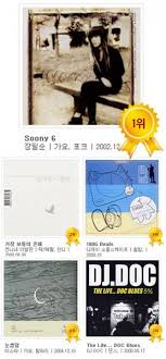Soribada Reveals The Results Of The Top 100 Albums Of The