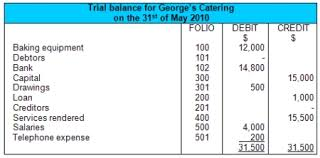 simple balance sheet example balance sheet example and format