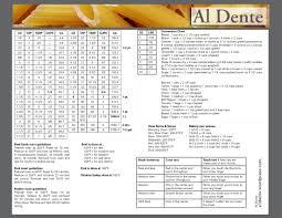 Cooking Conversion Chart Al Dente Conversion Chart Al Dente 7