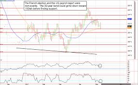 2405 Is Holding The E Mini S P Futures Could Be Getting Toppy