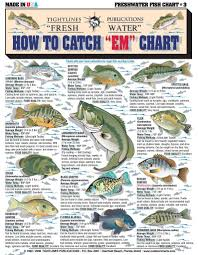 Crappie Length To Weight Chart Crappie Cheat Sheets Bass Fishing Tips Fish Chart