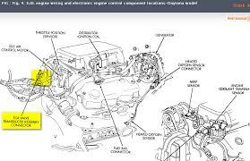 does a 1992 dodge daytona 3 0lt iroc have a egr valve or sensor? 2015 Dodge Daytona 92 Dodge Daytona Wiring Diagram #15