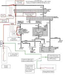 wiring diagram python car alarm wiring diagrams python car alarm wiring diagram for wire get image about