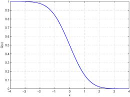 Q Chart Statistics Q Function Wikipedia