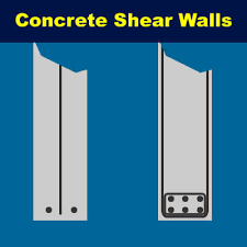 Small Picture Design of Concrete Shear Walls FPrimeC Solutions