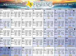Solunar Deer Feeding Chart 18 Hand Picked Lunar Fishing Table
