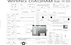 viper 150 alarm system wiring diagram picture schematics viper 150 alarm system wiring diagram picture trusted manual remote car starter installation wiring diagram