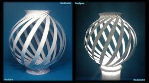 Image result for How to create light spheres