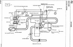 b2600i coolant flow diagram mazdatruckingcom simple wiring diagram GM HEI Distributor Wiring Diagram Only at 1991 B2600i Distributor Wiring Diagram