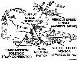 1998 jeep cherokee transmission wiring diagram 1998 1998 jeep cherokee sensors 1998 image about wiring diagram on 1998 jeep cherokee transmission wiring