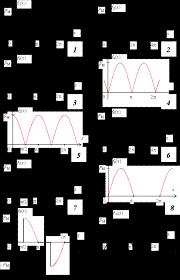 При негармонических воздействиях алгоритм расчета цепи Примеры выполнения курсовой работы Расчёт трёхфазных электрических цепей Теоретические основы электротехники