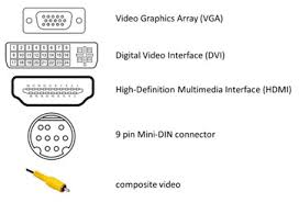 What Is A Video Card Function Definition Types Video