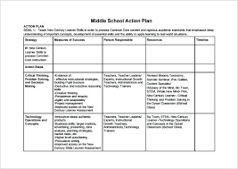 Sample Personal Action Plan Gorgeous Action Plan Template Education School Templates Doc Free Sample For