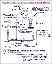 wiring diagram for 1966 corvette the wiring diagram wiring diagram for 1966 corvette wiring wiring diagrams for wiring diagram