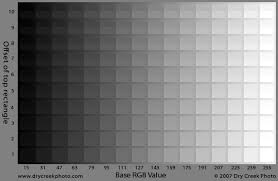 Grayscale Test Chart Monitor Calibration Tests Luminance Sensitivity