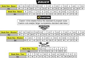 Men S Hockey Skate Size Chart 37 Factual Mission Roller Blades Size Chart